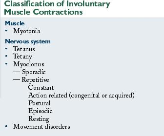 Classifying Involuntary Muscle Contractions - VetFolio