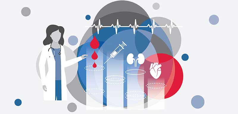 Moving Beyond Diabetes: Managing the Cardiometabolic Profile – A Virtual Patient Simulation